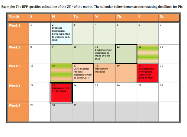 calendar screen grab showing RFP deadlines